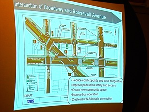 solutions to jackson heights traffic congestion