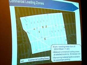 commercial loading zones in jackson heights