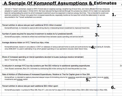 charles komanoff balanced traffic analyzer BAT
