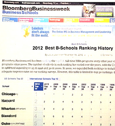 u chicago mba rankings